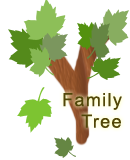 View our Hibbitt and Barnes Family Trees
